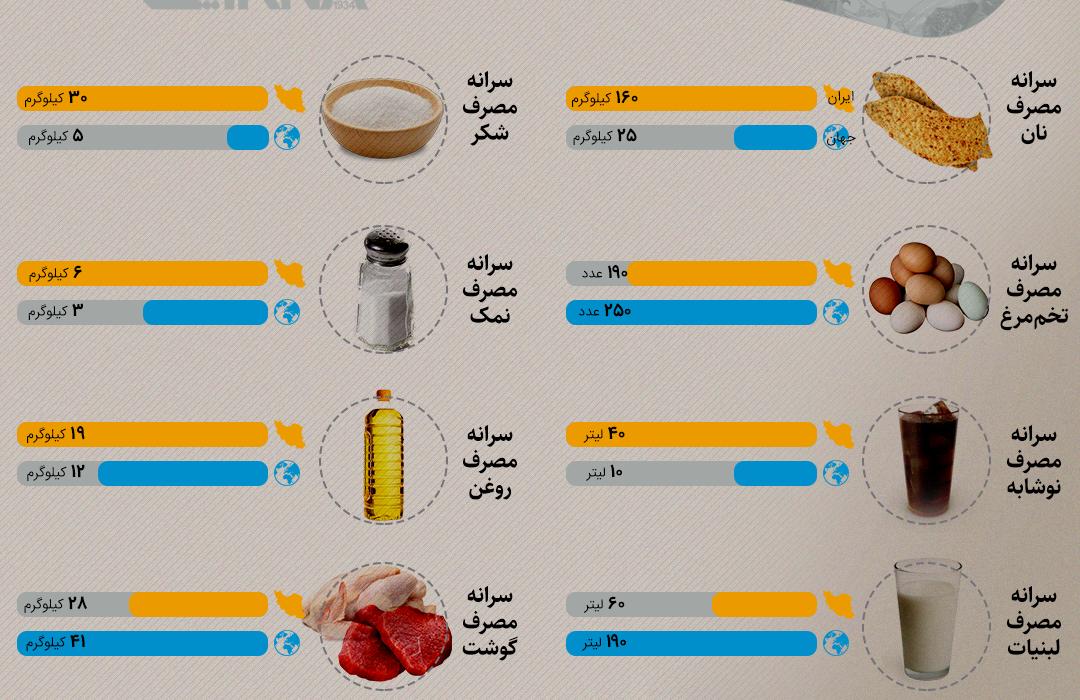 آمار رسمی کرونا در ایران از ابتدا تا کنون